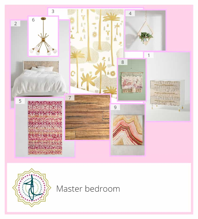 decorating overwhelm style moodboard
